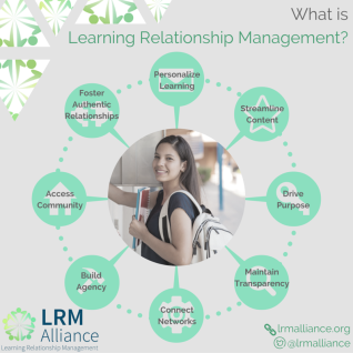 What-is-Learning-Relationship-Management-1